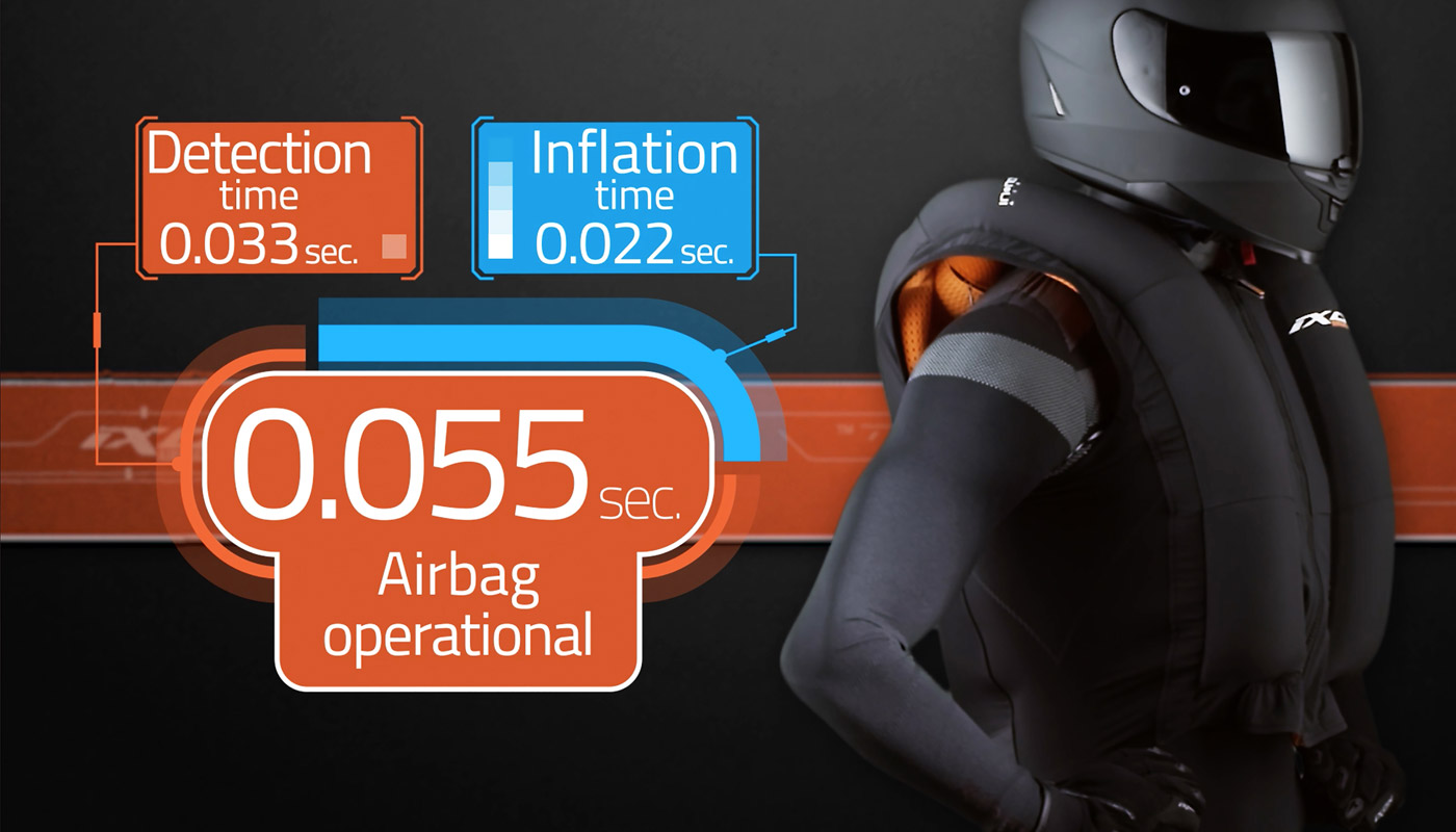 L'Ixon IX-Airbag U03 si gonfia in appena 55ms