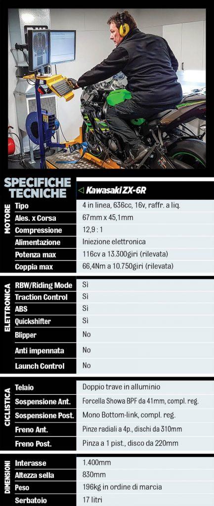 La scheda tecnica della Kawasaki Ninja 636 2019